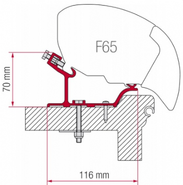 Fiamma F65 / F80 Awning Adapter Kit - Hobby Easy Hobby Ontour